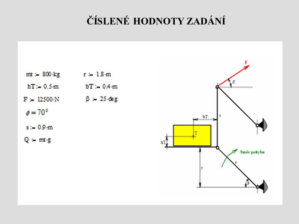 Mechanismus je v provedení paralelogram Břemeno uložené na plošině koná pohyb posuvný po kruhové trajektorii o poloměru r.
