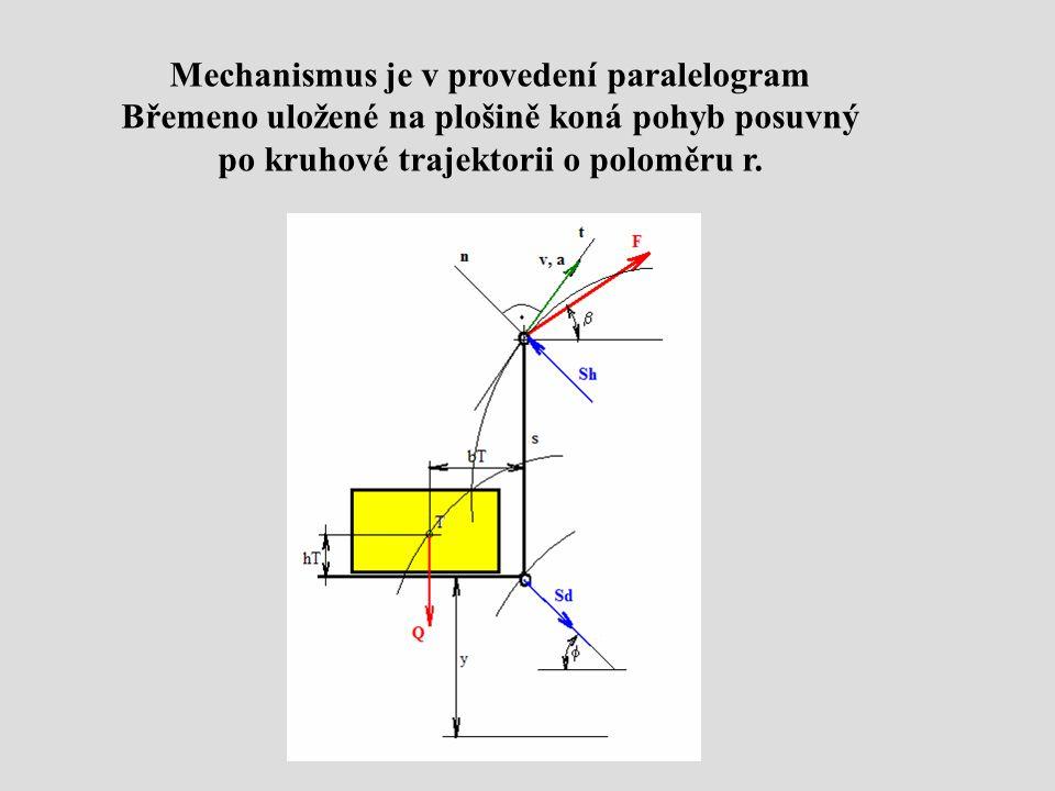 Pohybová rovnice ve směru tečny Pohybová rovnice ve směru normály