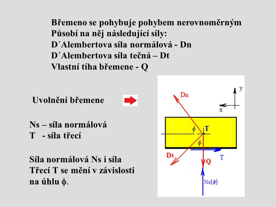 Výpočet síly D´Alembertovy ve směru tečny Výpočet síly D´Alembertovy ve směru normály Pohybová rovnice ve směru osy y Ve směru osy y se poloha břemene na plošině nemění břemeno bude mít ve směru této osy nulovou rychlost a nulové zrychlení Velikost síly normálové Ns  )