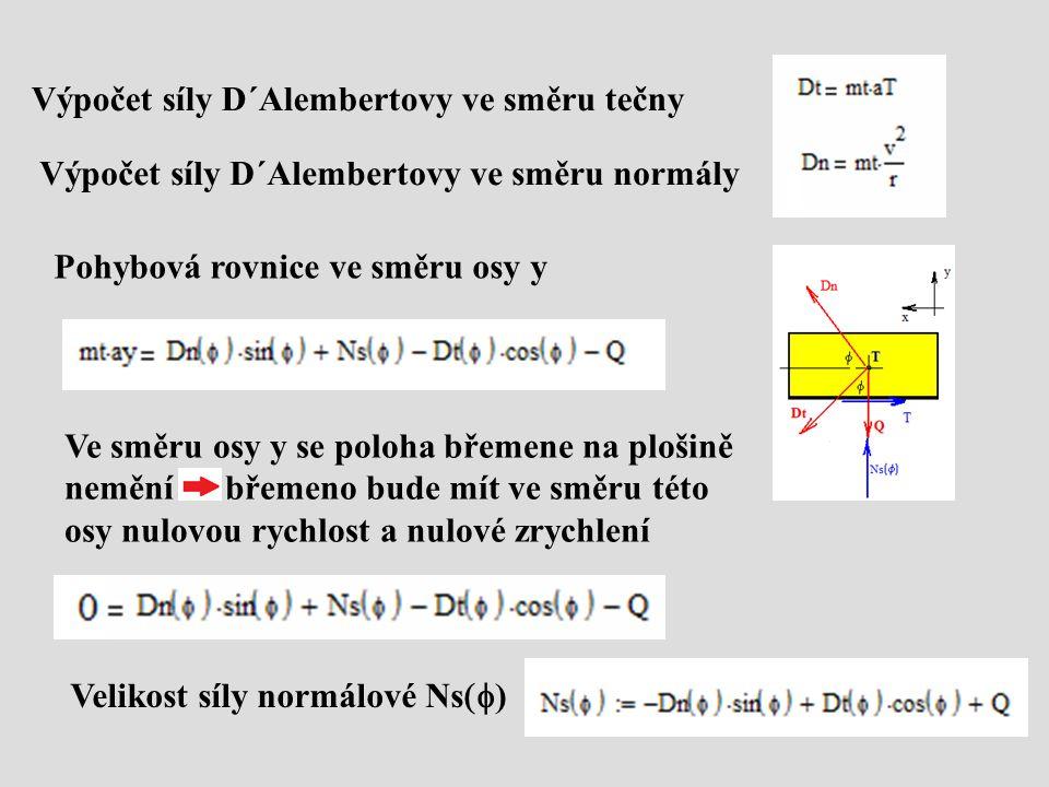 Výpočet síly D´Alembertovy ve směru tečny Výpočet síly D´Alembertovy ve směru normály Pohybová rovnice ve směru osy y Ve směru osy y se poloha břemene
