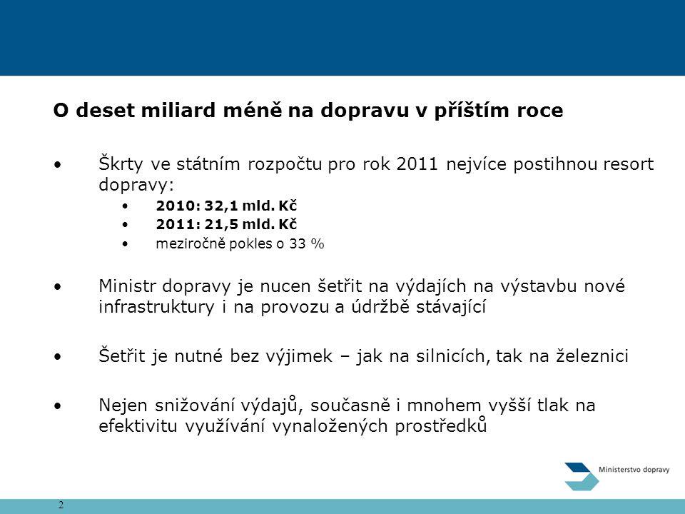 2 O deset miliard méně na dopravu v příštím roce Škrty ve státním rozpočtu pro rok 2011 nejvíce postihnou resort dopravy: 2010: 32,1 mld.