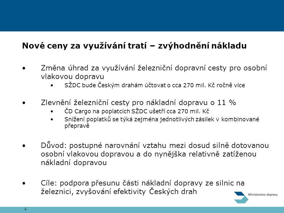 4 Nové ceny za využívání tratí – zvýhodnění nákladu Změna úhrad za využívání železniční dopravní cesty pro osobní vlakovou dopravu SŽDC bude Českým drahám účtovat o cca 270 mil.