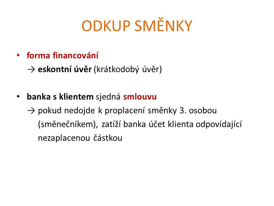 ODKUP SMĚNKY forma financování → eskontní úvěr (krátkodobý úvěr) banka s klientem sjedná smlouvu → pokud nedojde k proplacení směnky 3.