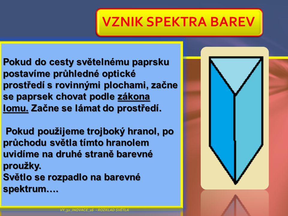 PRINCIP ROZKLADU SVĚTLA OPTICKÝM HRANOLEM Při průchodu světla hranolem se paprsek láme dvakrát.