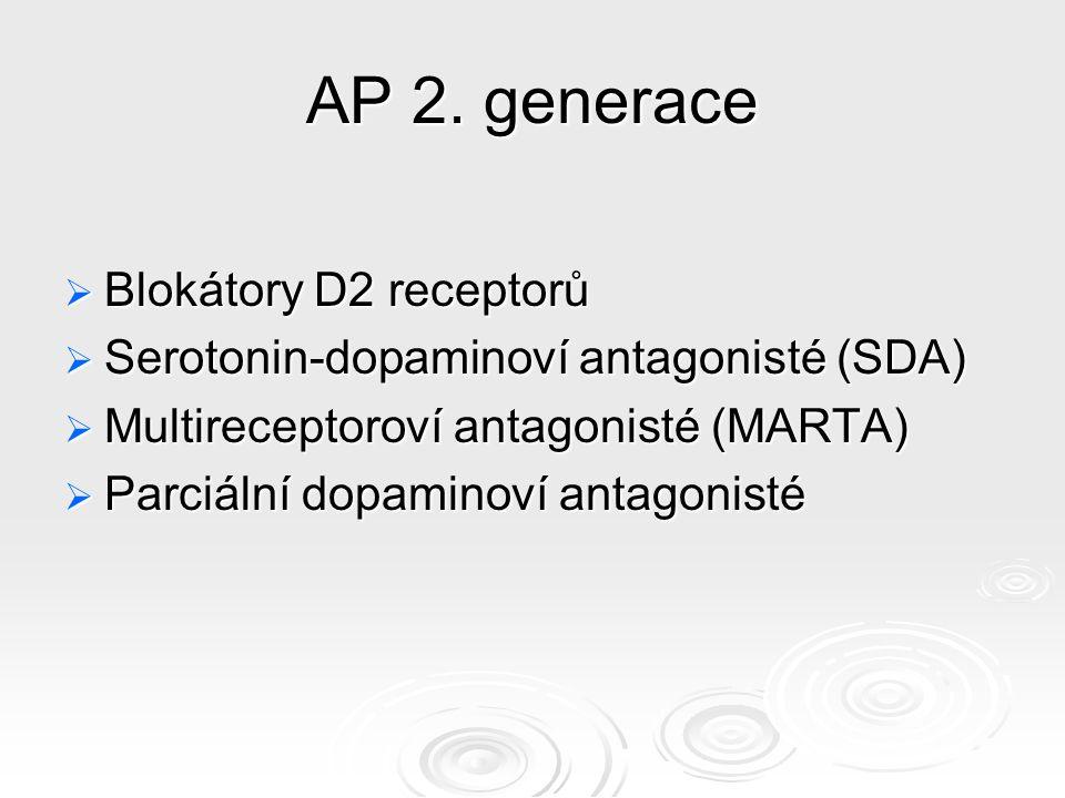 AP 2.