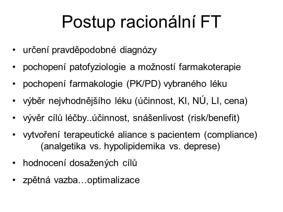 Postup racionální FT určení pravděpodobné diagnózy pochopení patofyziologie a možností farmakoterapie pochopení farmakologie (PK/PD) vybraného léku vý