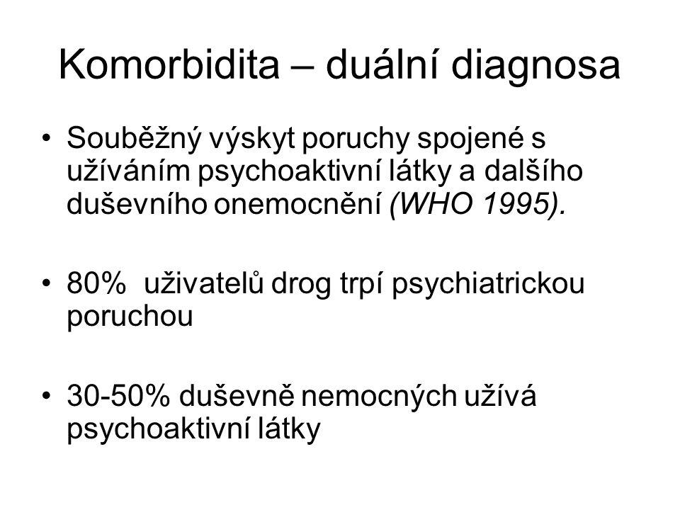 Komorbidita – duální diagnosa Souběžný výskyt poruchy spojené s užíváním psychoaktivní látky a dalšího duševního onemocnění (WHO 1995). 80% uživatelů