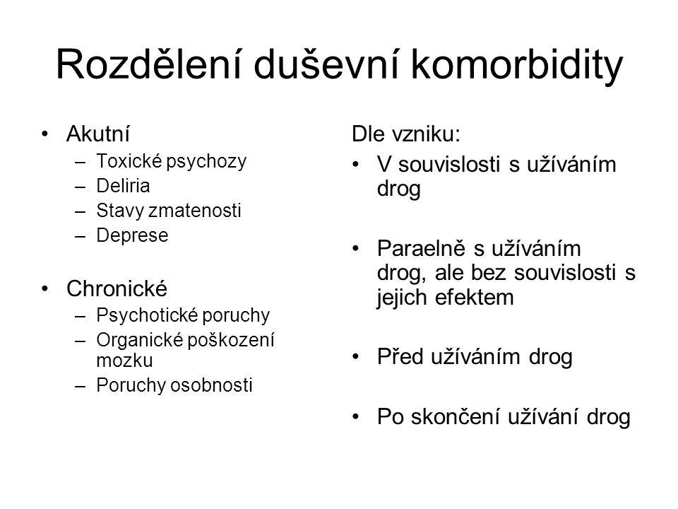 Rozdělení duševní komorbidity Akutní –Toxické psychozy –Deliria –Stavy zmatenosti –Deprese Chronické –Psychotické poruchy –Organické poškození mozku –