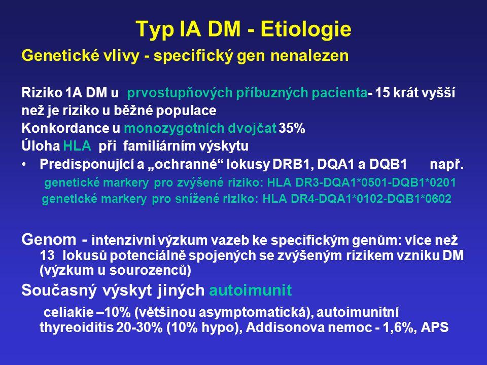 Typ IA DM - Etiologie Genetické vlivy - specifický gen nenalezen Riziko 1A DM u prvostupňových příbuzných pacienta- 15 krát vyšší než je riziko u běžn