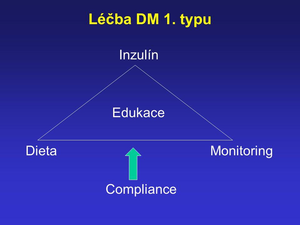 Léčba DM 1. typu Inzulín Edukace Dieta Monitoring Compliance