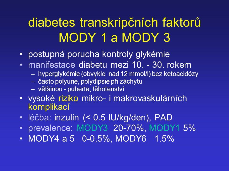 diabetes transkripčních faktorů MODY 1 a MODY 3 postupná porucha kontroly glykémie manifestace diabetu mezi 10. - 30. rokem –hyperglykémie (obvykle na