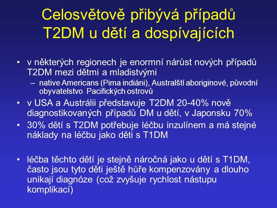 Celosvětově přibývá případů T2DM u dětí a dospívajících v některých regionech je enormní nárůst nových případů T2DM mezi dětmi a mladistvými –native A