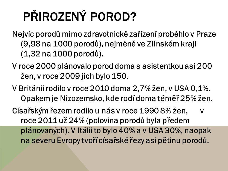 PŘIROZENÝ POROD? Nejvíc porodů mimo zdravotnické zařízení proběhlo v Praze (9,98 na 1000 porodů), nejméně ve Zlínském kraji (1,32 na 1000 porodů). V r