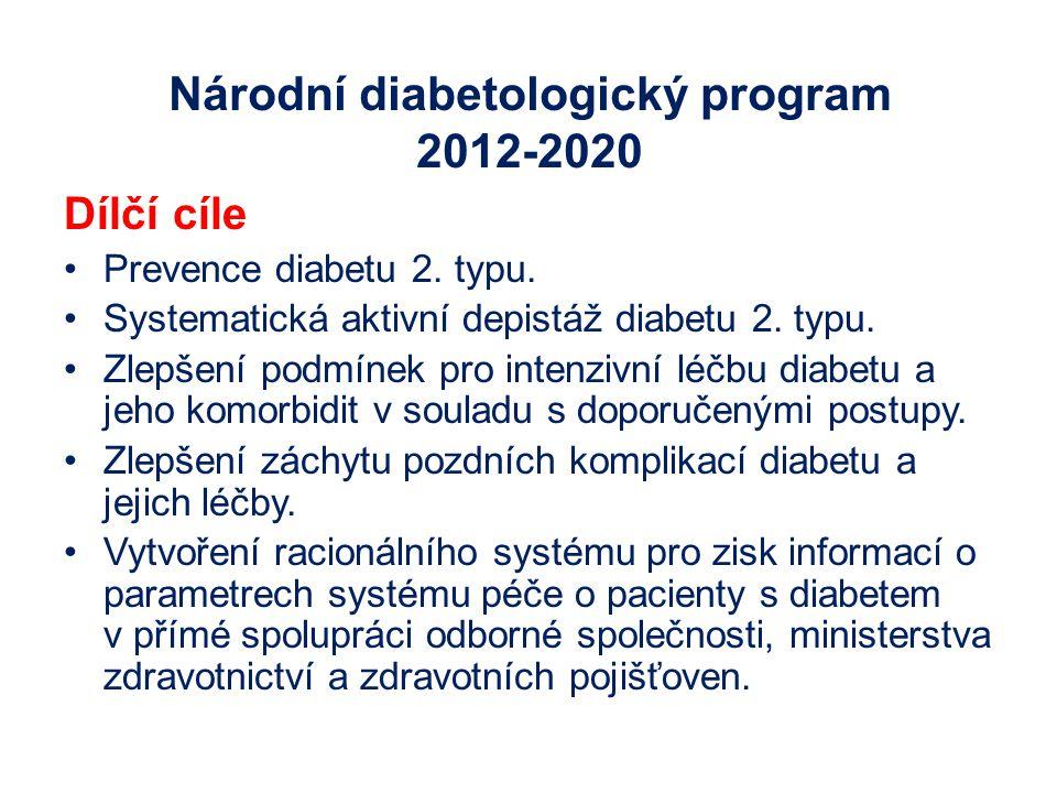 Národní diabetologický program 2012-2020 Dílčí cíle Prevence diabetu 2. typu. Systematická aktivní depistáž diabetu 2. typu. Zlepšení podmínek pro int