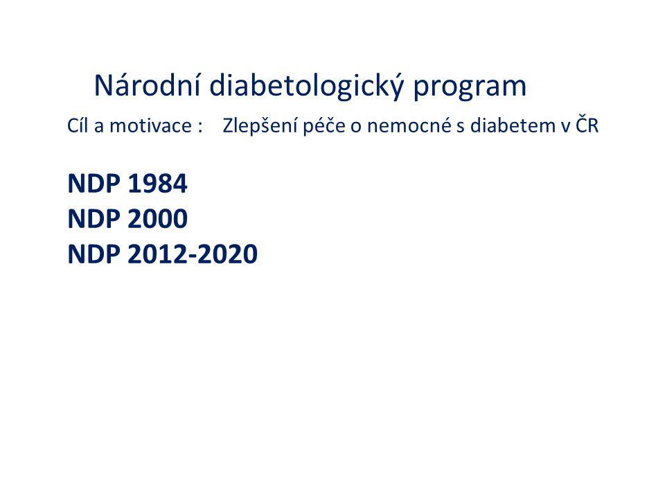 Národní diabetologický program Cíl a motivace : Zlepšení péče o nemocné s diabetem v ČR NDP 1984 NDP 2000 NDP 2012-2020