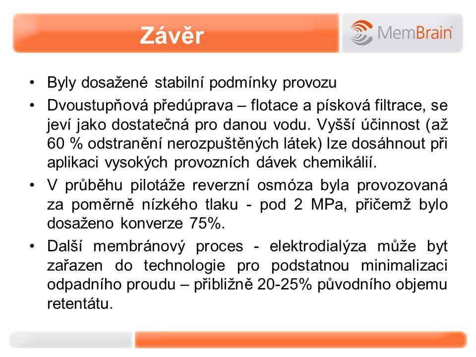 Závěr Byly dosažené stabilní podmínky provozu Dvoustupňová předúprava – flotace a písková filtrace, se jeví jako dostatečná pro danou vodu.