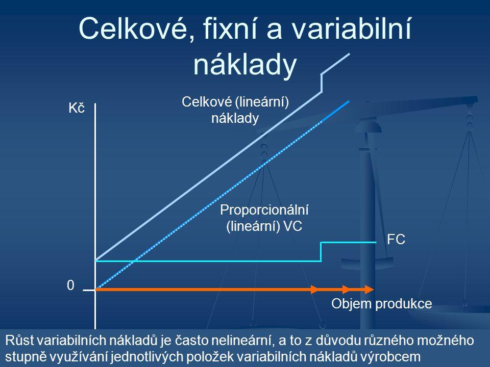 Celkové, fixní a variabilní náklady Proporcionální (lineární) VC FC 0 Objem produkce Kč Celkové (lineární) náklady Růst variabilních nákladů je často