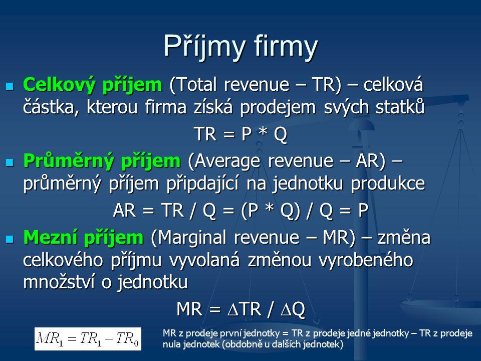 Celkový příjem (Total revenue – TR) – celková částka, kterou firma získá prodejem svých statků Celkový příjem (Total revenue – TR) – celková částka, k