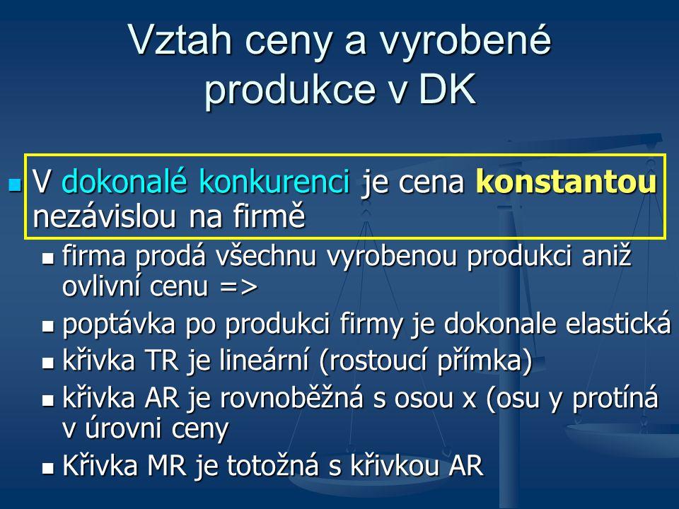 Vztah ceny a vyrobené produkce v DK V dokonalé konkurenci je cena konstantou nezávislou na firmě V dokonalé konkurenci je cena konstantou nezávislou n