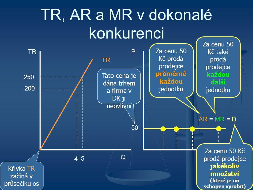 TR, AR a MR v dokonalé konkurenci Q P AR = MR = D 50 Q TR 250 4 5 200 Za cenu 50 Kč prodá prodejce průměrně každou jednotku Za cenu 50 Kč také prodá p