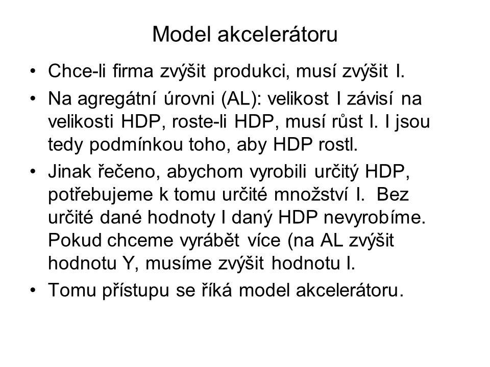 Model akcelerátoru Chce-li firma zvýšit produkci, musí zvýšit I. Na agregátní úrovni (AL): velikost I závisí na velikosti HDP, roste-li HDP, musí růst