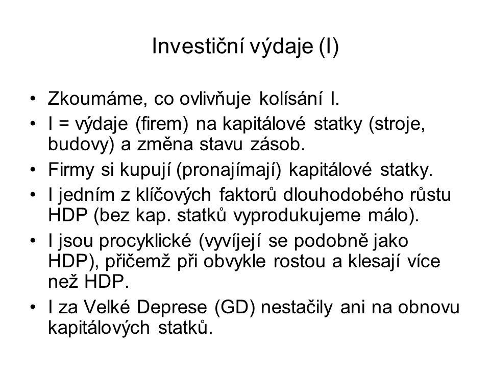 Investiční výdaje (I) Zkoumáme, co ovlivňuje kolísání I. I = výdaje (firem) na kapitálové statky (stroje, budovy) a změna stavu zásob. Firmy si kupují