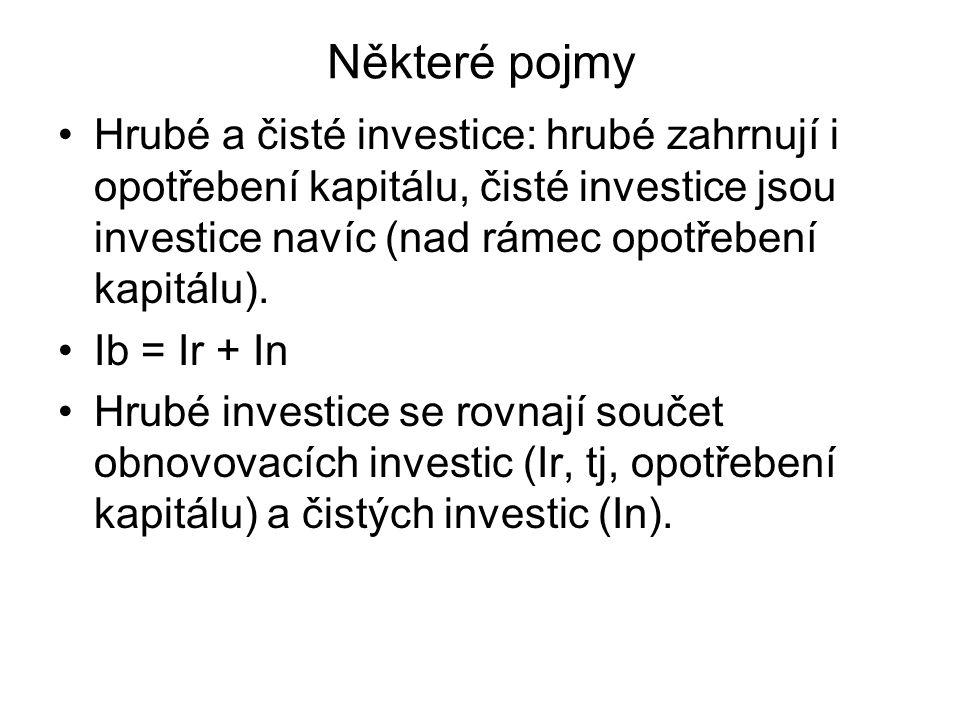 Některé pojmy Hrubé a čisté investice: hrubé zahrnují i opotřebení kapitálu, čisté investice jsou investice navíc (nad rámec opotřebení kapitálu).
