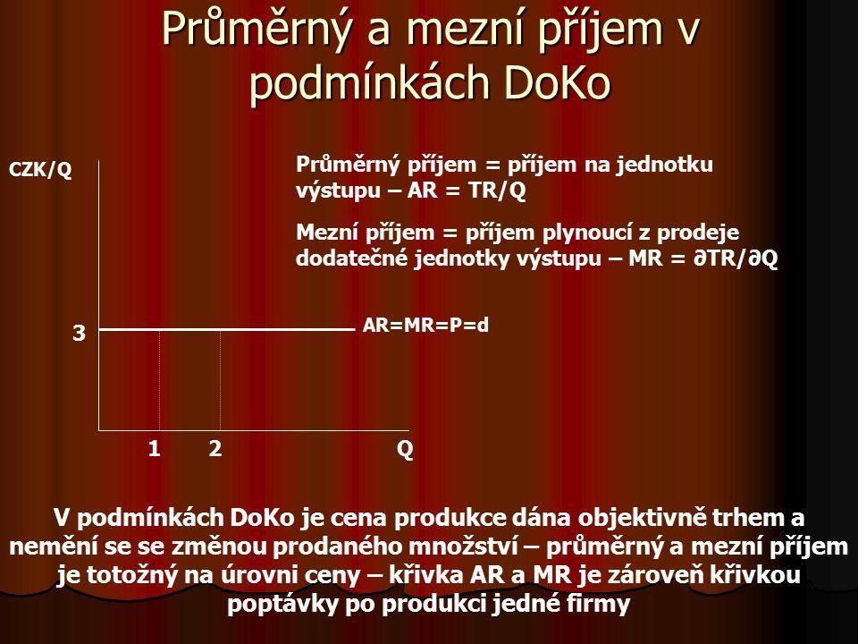 Příjmy firmy ppppříjmy firmy = suma peněžních prostředků získaných z prodeje její produkce (tržby) mmmmax.