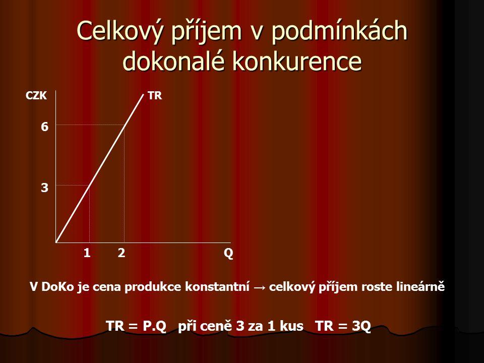Průměrný a mezní příjem v podmínkách DoKo Q CZK/Q AR=MR=P=d 12 3 Průměrný příjem = příjem na jednotku výstupu – AR = TR/Q Mezní příjem = příjem plynoucí z prodeje dodatečné jednotky výstupu – MR = ∂TR/∂Q V podmínkách DoKo je cena produkce dána objektivně trhem a nemění se se změnou prodaného množství – průměrný a mezní příjem je totožný na úrovni ceny – křivka AR a MR je zároveň křivkou poptávky po produkci jedné firmy