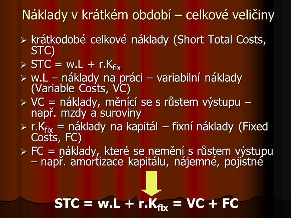 Náklady na práci a kapitál ccccena práce = mzdová sazba (Wage Rate, w) – peněžní částka za jednu hodinu práce ccccena kapitálu = nájemné (Rent
