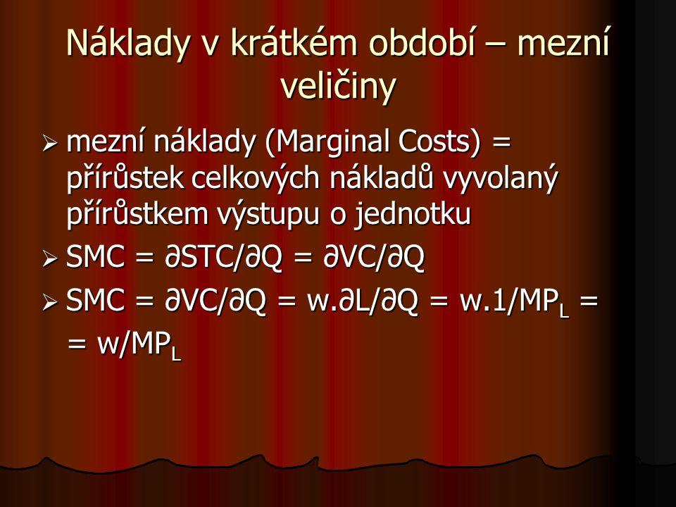 Náklady v krátkém období – průměrné veličiny pppprůměrné náklady (Average Costs): SAC = STC/Q = (FC+VC)/Q pppprůměrné fixní náklady: AFC = FC/