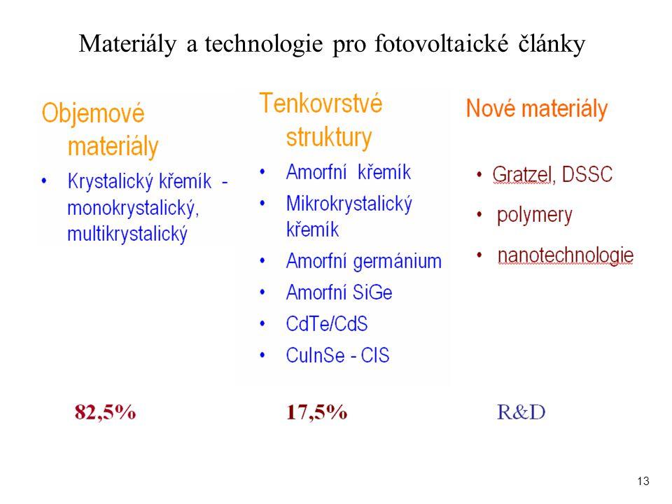 13 Materiály a technologie pro fotovoltaické články