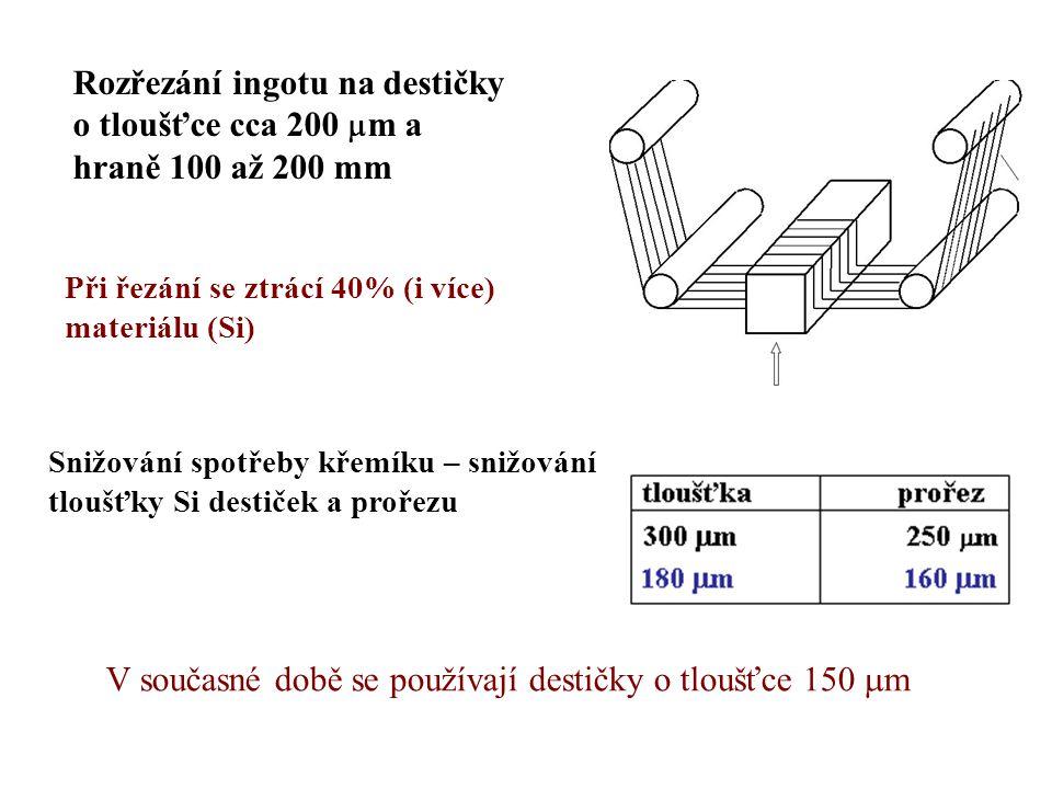 Rozřezání ingotu na destičky o tloušťce cca 200  m a hraně 100 až 200 mm Při řezání se ztrácí 40% (i více) materiálu (Si) Snižování spotřeby křemíku