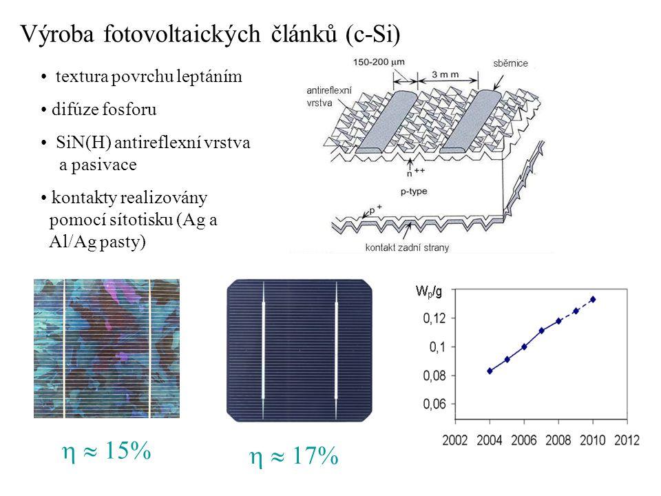 Výroba fotovoltaických článků (c-Si) textura povrchu leptáním difúze fosforu SiN(H) antireflexní vrstva a pasivace kontakty realizovány pomocí sítotisku (Ag a Al/Ag pasty)   17%   15%