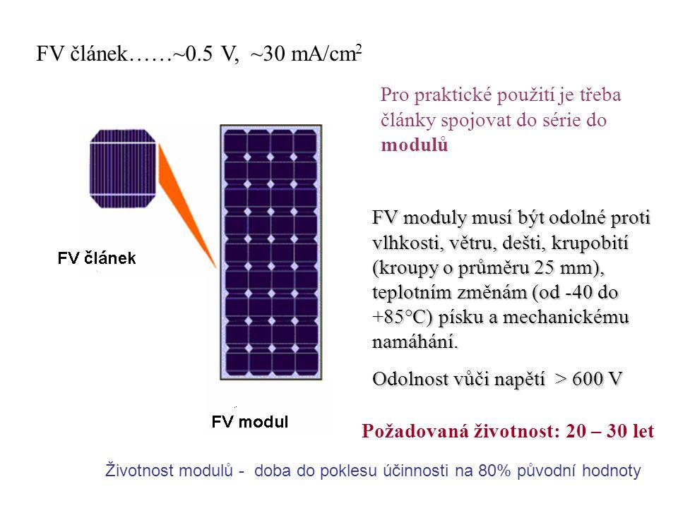 FV článek……~0.5 V, ~30 mA/cm 2 Pro praktické použití je třeba články spojovat do série do modulů FV moduly musí být odolné proti vlhkosti, větru, dešt