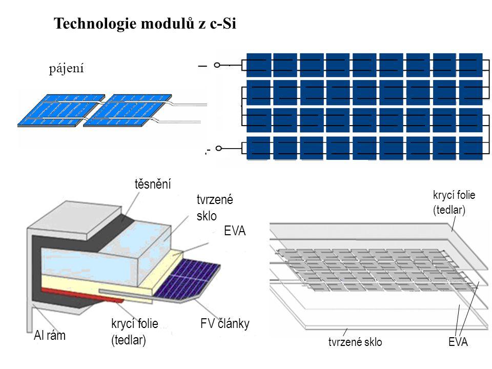 těsnění tvrzené sklo EVA FV článkykrycí folie (tedlar) Al rám Technologie modulů z c-Si pájení tvrzené skloEVA krycí folie (tedlar)