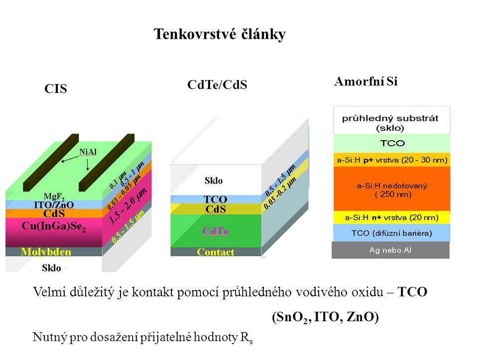 Tenkovrstvé články CIS CdTe/CdS Amorfní Si Velmi důležitý je kontakt pomocí průhledného vodivého oxidu – TCO (SnO 2, ITO, ZnO) Nutný pro dosažení přijatelné hodnoty R s