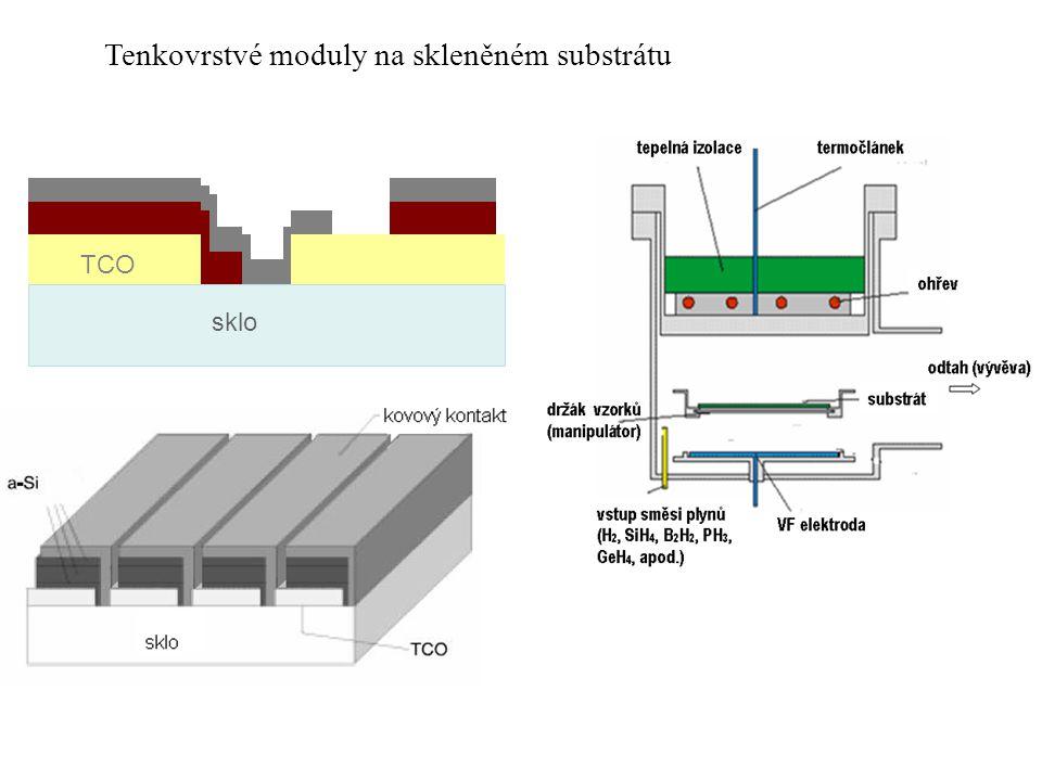 Tenkovrstvé moduly na skleněném substrátu sklo TCO