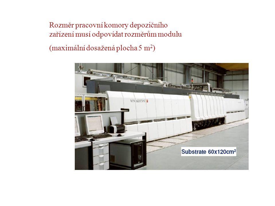 Rozměr pracovní komory depozičního zařízení musí odpovídat rozměrům modulu (maximální dosažená plocha 5 m 2 )