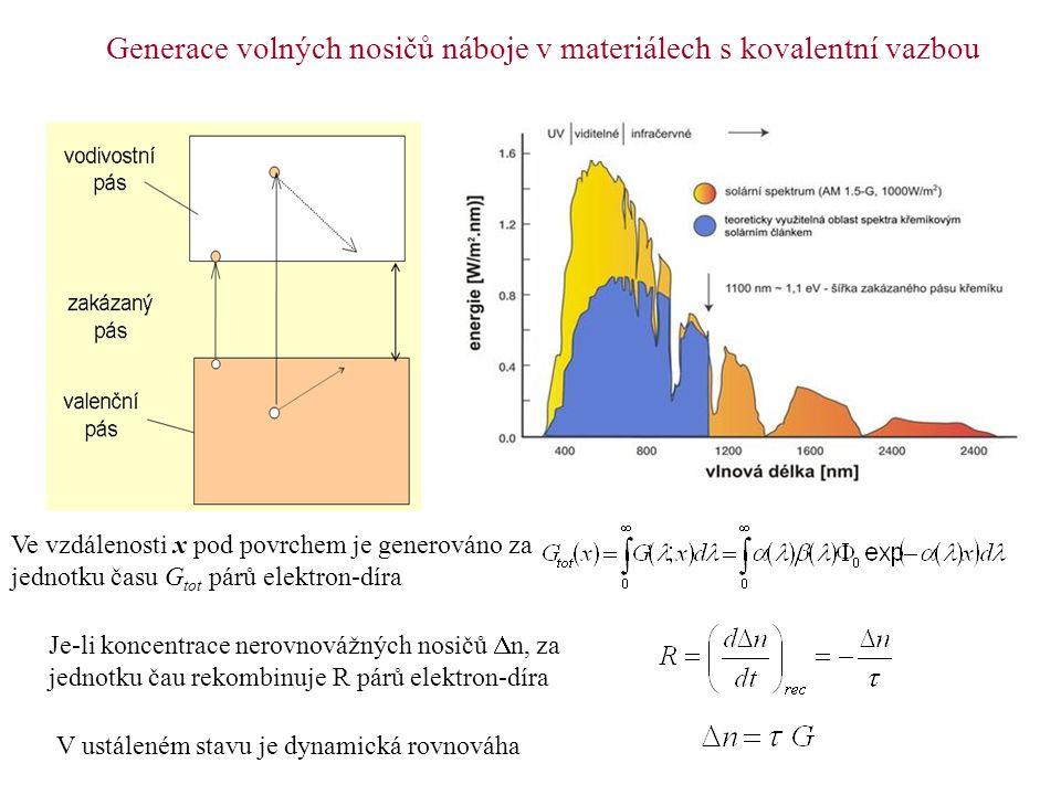 Generace volných nosičů náboje v materiálech s kovalentní vazbou Ve vzdálenosti x pod povrchem je generováno za jednotku času G tot párů elektron-díra Je-li koncentrace nerovnovážných nosičů  n, za jednotku čau rekombinuje R párů elektron-díra V ustáleném stavu je dynamická rovnováha