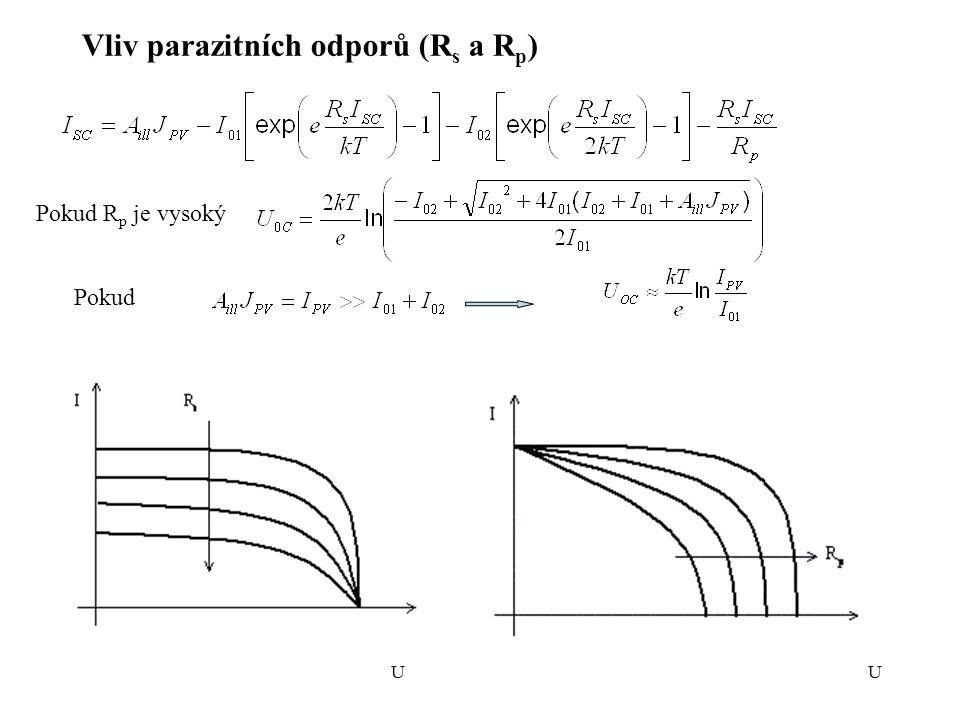 UU Pokud R p je vysoký Pokud Vliv parazitních odporů (R s a R p )