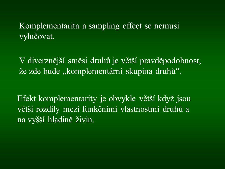 Komplementarita a sampling effect se nemusí vylučovat.