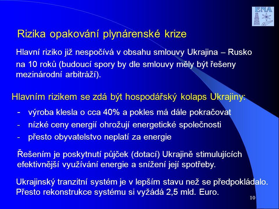 Rizika opakování plynárenské krize Hlavním rizikem se zdá být hospodářský kolaps Ukrajiny: Hlavní riziko již nespočívá v obsahu smlouvy Ukrajina – Rusko na 10 roků (budoucí spory by dle smlouvy měly být řešeny mezinárodní arbitráží).