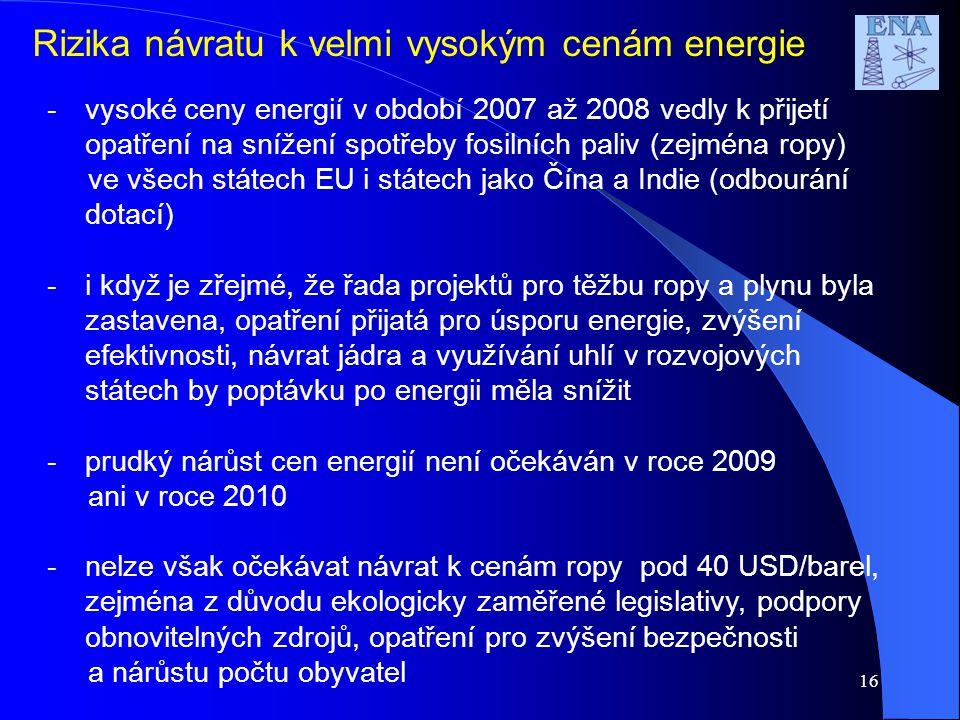 Rizika návratu k velmi vysokým cenám energie -vysoké ceny energií v období 2007 až 2008 vedly k přijetí opatření na snížení spotřeby fosilních paliv (