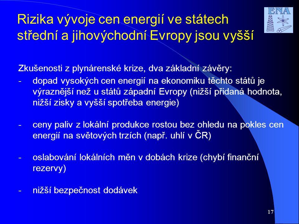 Rizika vývoje cen energií ve státech střední a jihovýchodní Evropy jsou vyšší -dopad vysokých cen energií na ekonomiku těchto států je výraznější než