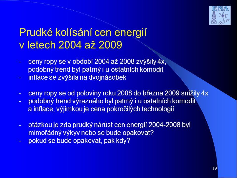 Prudké kolísání cen energií v letech 2004 až 2009 -ceny ropy se v období 2004 až 2008 zvýšily 4x, podobný trend byl patrný i u ostatních komodit -inflace se zvýšila na dvojnásobek -ceny ropy se od poloviny roku 2008 do března 2009 snížily 4x -podobný trend výrazného byl patrný i u ostatních komodit a inflace, výjimkou je cena pokročilých technologií -otázkou je zda prudký nárůst cen energií 2004-2008 byl mimořádný výkyv nebo se bude opakovat.