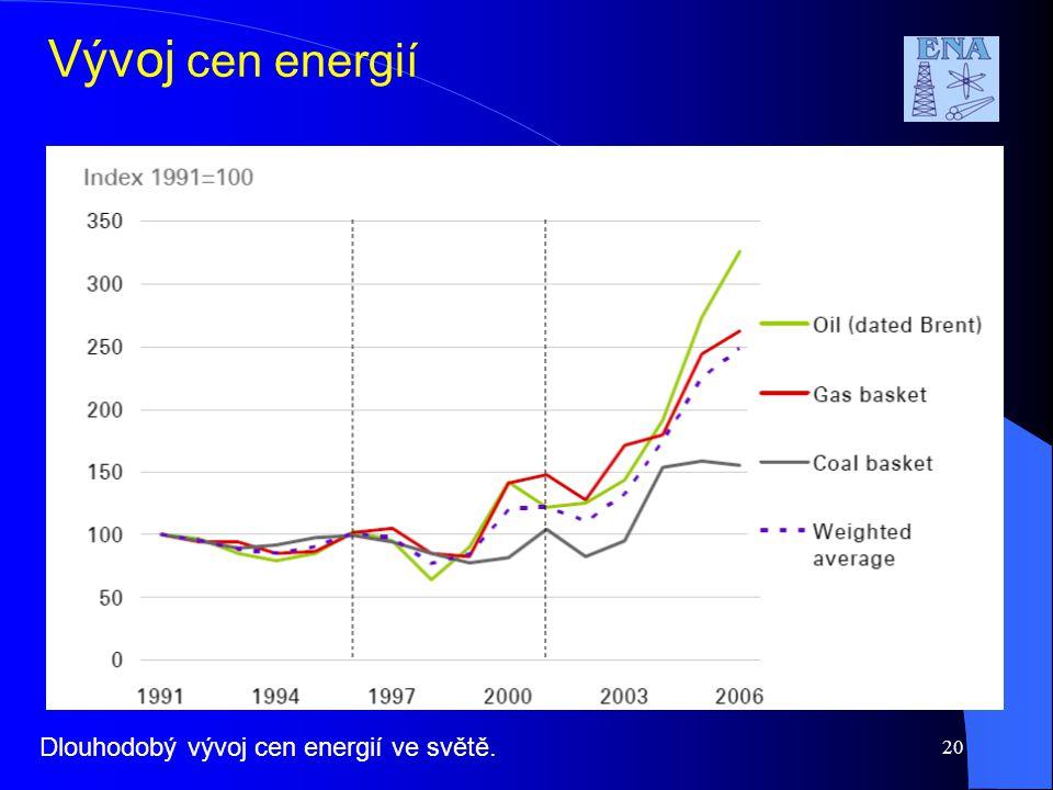 20 Vývoj cen energií Dlouhodobý vývoj cen energií ve světě.