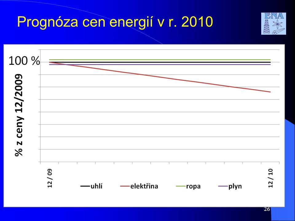 26 Prognóza cen energií v r. 2010