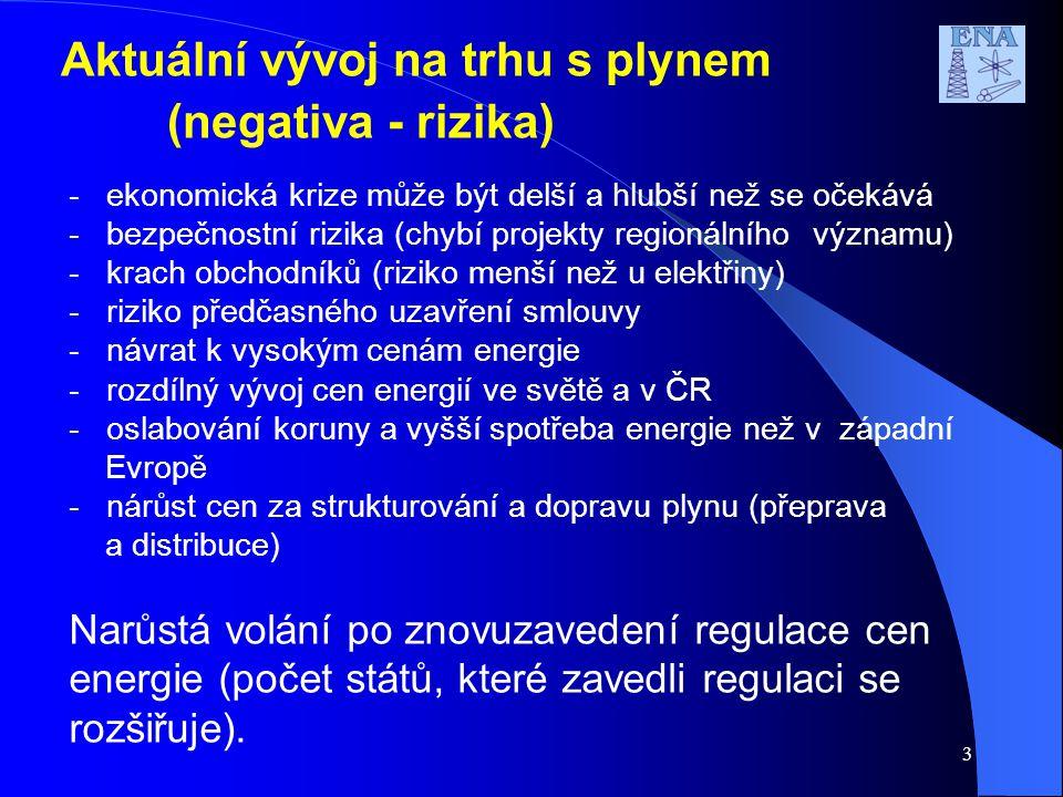 3 Aktuální vývoj na trhu s plynem (negativa - rizika) - ekonomická krize může být delší a hlubší než se očekává - bezpečnostní rizika (chybí projekty regionálního významu) - krach obchodníků (riziko menší než u elektřiny) - riziko předčasného uzavření smlouvy - návrat k vysokým cenám energie - rozdílný vývoj cen energií ve světě a v ČR - oslabování koruny a vyšší spotřeba energie než v západní Evropě - nárůst cen za strukturování a dopravu plynu (přeprava a distribuce) Narůstá volání po znovuzavedení regulace cen energie (počet států, které zavedli regulaci se rozšiřuje).