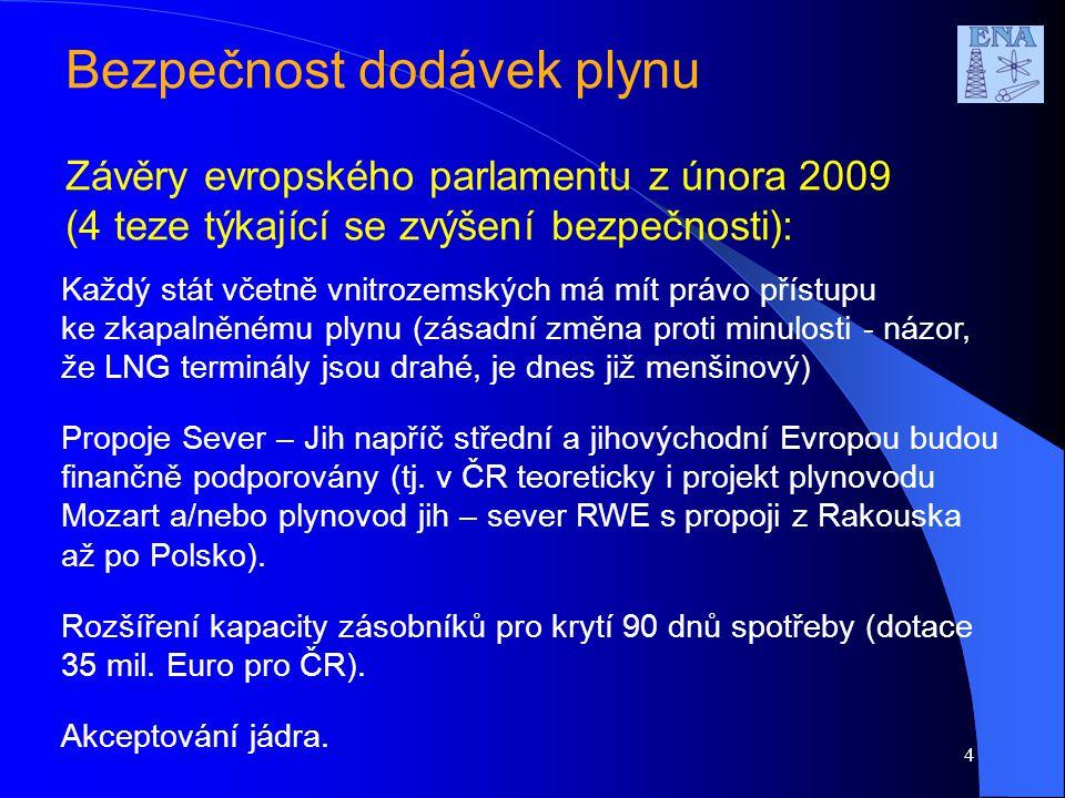 Bezpečnost dodávek plynu Závěry evropského parlamentu z února 2009 (4 teze týkající se zvýšení bezpečnosti): Každý stát včetně vnitrozemských má mít p